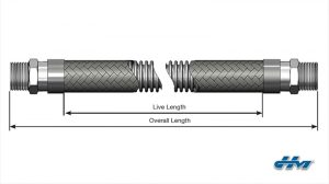 picture showing live length versus overall length