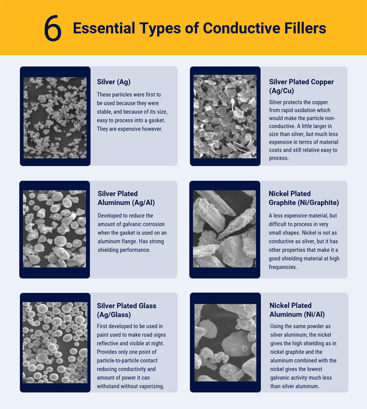 picture of 6 essential fillers